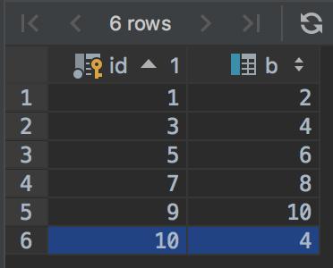 (0,4)插入后查询结果.png